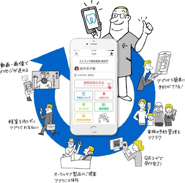 ※ 10月1日より 診察券アプリを導入しました!